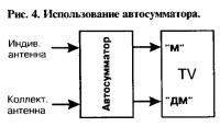 Рис. 4. Использование автосумматора