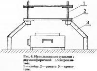Рис. 4. Использование сушилки с двухконфорочной электроплитой