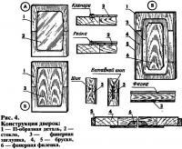 Рис. 4. Конструкции дверок