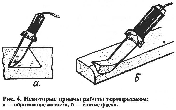 Рис. 4.