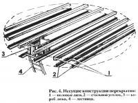 Рис. 4. Несущие конструкции перекрытия