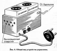 Рис. 4. Общий вид устройства управления