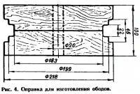 Рис. 4. Оправка для изготовления ободов