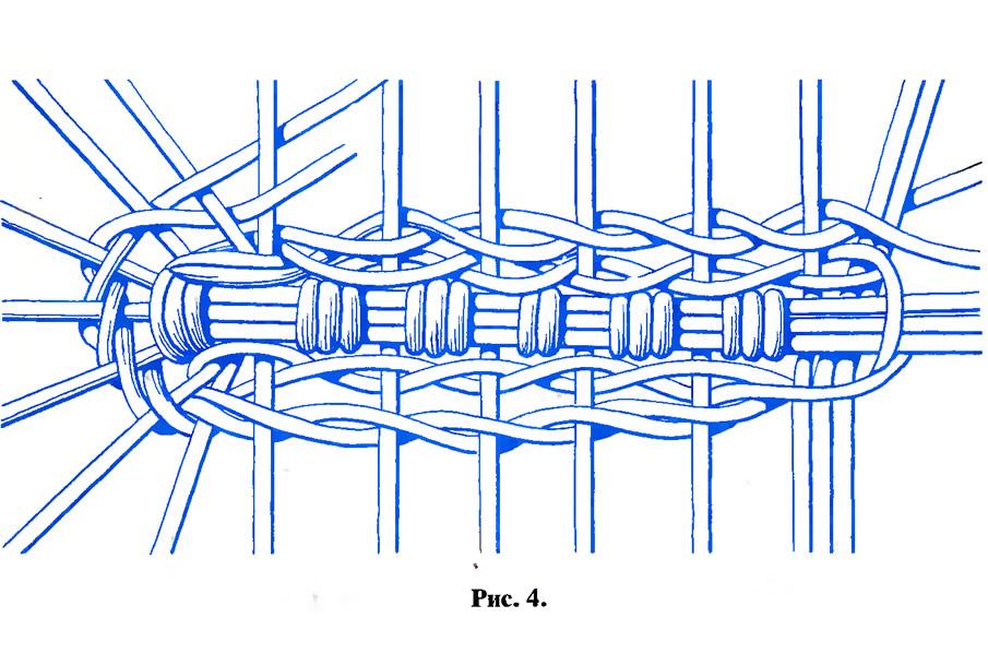 Техника плетения корзин