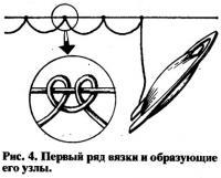 Рис. 4. Первый ряд вязки и образующие его узлы