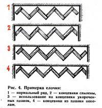 Рис. 4. Примерка елочки