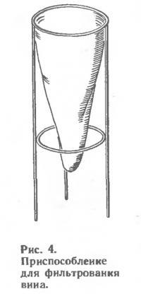 Рис. 4. Приспособление для фильтрования вина
