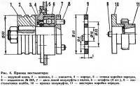Рис. 4. Привод вентилятора