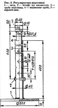 Рис. 4. Регулируемая подставка
