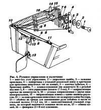 Рис. 4. Рулевое управление и уключина