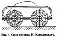 Рис. 4. Сани-тележка Н. Ковалевского