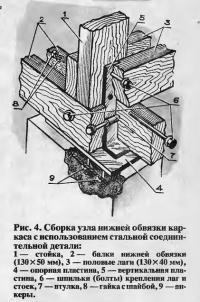 Рис. 4. Сборка узла нижней обвязки каркаса с использованием стальной соединительной детали