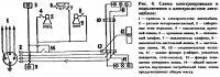 Рис. 4. Схема электропроводки и подключения к электросистеме автомобиля