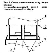 Рис. 4. Схема изготовления кожуха сцепления