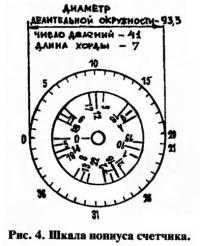 Рис. 4. Шкала нониуса счетчика