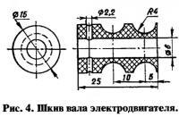 Рис. 4. Шкив вала электродвигателя