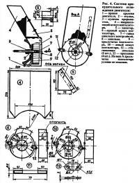 Рис. 4. Система принудительного охлаждения двигателя