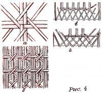 Рис. 4. Скрепляют веревочкой в два прута