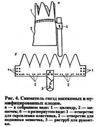 Рис. 4. Сниматель гнезд насекомых и мумифицированных плодов