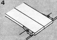 Рис. 4. Спрессовка заготовок с помощью клиньев и шурупов