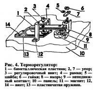 Рис. 4. Терморегулятор