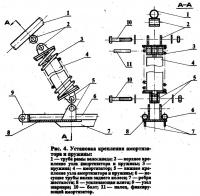 Рис. 4. Установка крепления амортизатора и пружины
