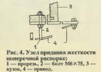 Рис. 4. Узел придания жесткости поперечной распорке