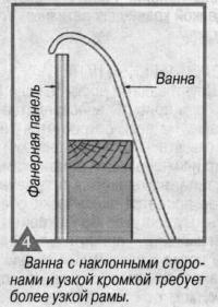Рис. 4. Ванна с наклонными сторонами и узкой кромкой требует более узкой рамы