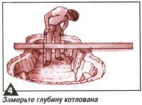 Рис. 4. Замерьте глубину котлована