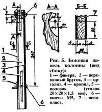 Рис. 5. Боковая панель колонны