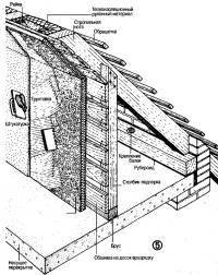 Рис. 5. Деревянная стенка с многослойной теплоизоляцией
