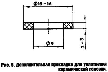 Рис. 5. Дополнительная прокладка для уплотнения керамической головки