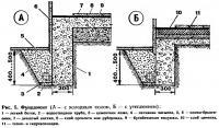 Рис. 5. Фундамент