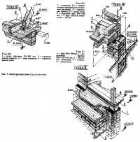 Рис. 5. Конструкция дома (продолжение)