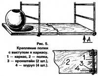 Рис. 5. Крепление полки с выступом к каркасу