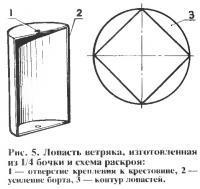 Рис. 5. Лопасть ветряка, изготовленная из 1/4 бочки