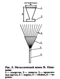 Рис. 5. Металлический веник В. Оппокова