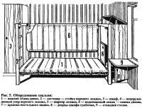Рис. 5. Оборудование спальни