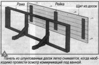Рис. 5. Панель из шпунтованных досок легко снимается