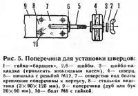 Рис. 5. Поперечина для установки шверцов