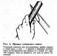 Рис. 5. Правка сапожного ножа