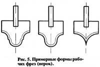 Рис. 5. Примерные формы рабочих фрез (перок)
