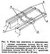 Рис. 5. Рама под двигатель и трансмиссию