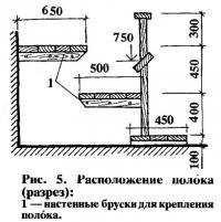 Рис. 5. Расположение полока (разрез)