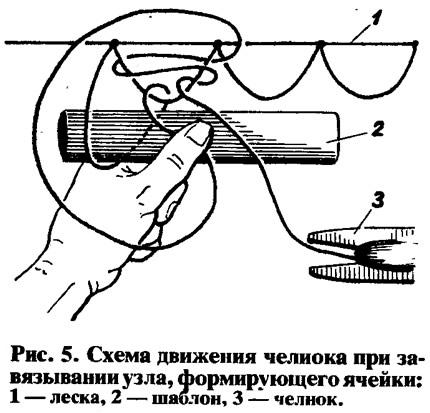 Схема движения челнока при