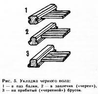 Рис. 5. Укладка черного пола