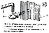 Рис. 5. Установка петель для дополнительного спального места