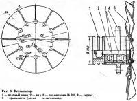 Рис. 5. Вентилятор