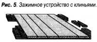 Рис. 5. Зажимное устройство с клиньями
