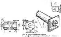 Рис. 6. Дистанционная втулка